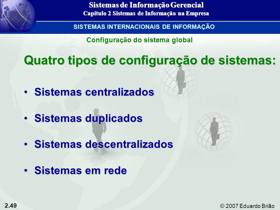Quatro tipos de configuração de sistemas: