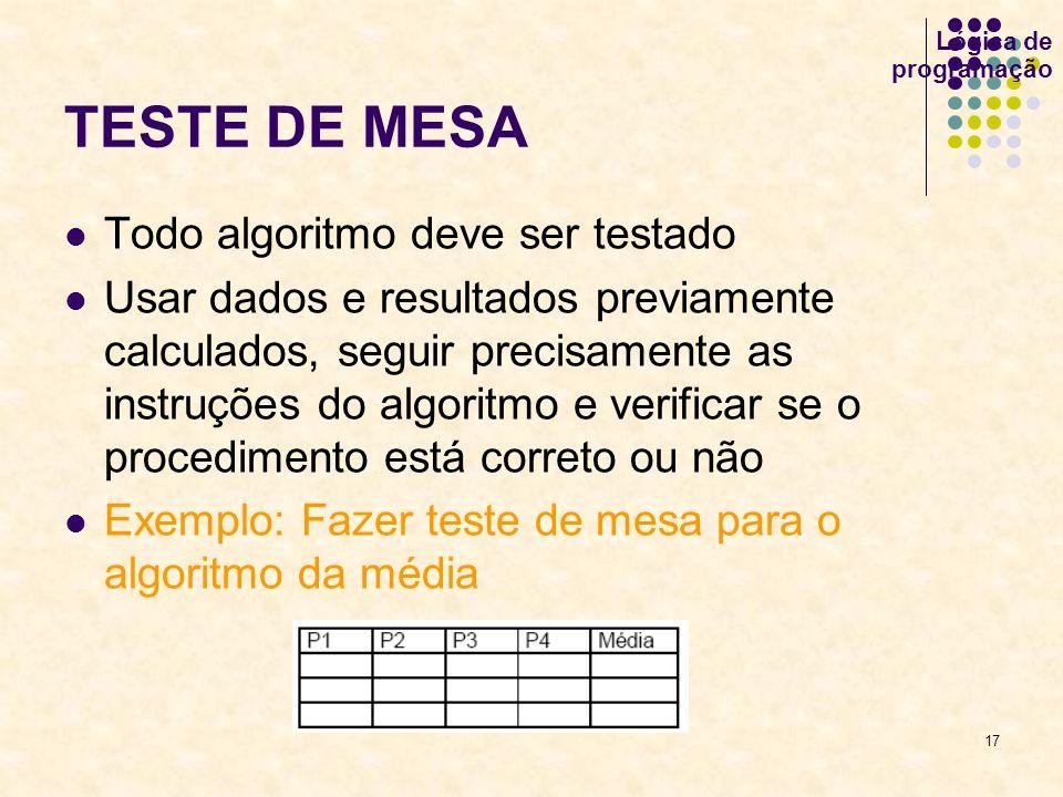 TESTE DE MESA Todo algoritmo deve ser testado