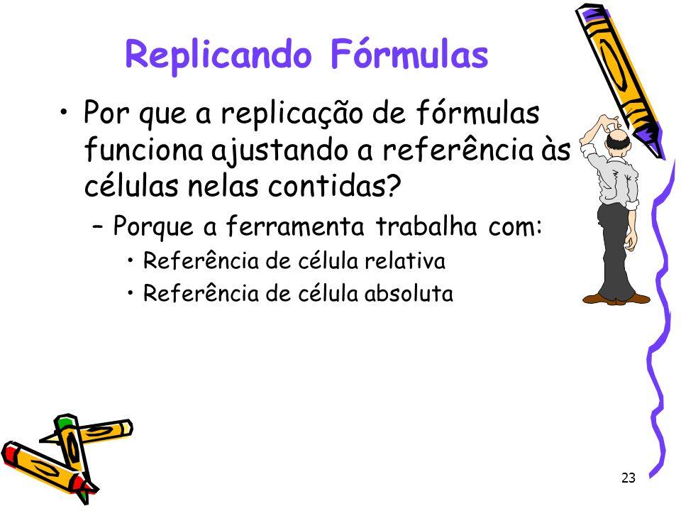 Replicando Fórmulas Por que a replicação de fórmulas funciona ajustando a referência às células nelas contidas