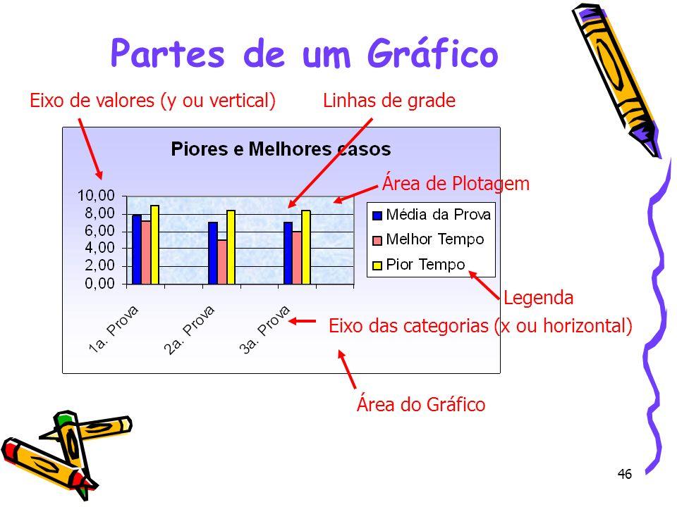 Partes de um Gráfico Eixo de valores (y ou vertical) Linhas de grade