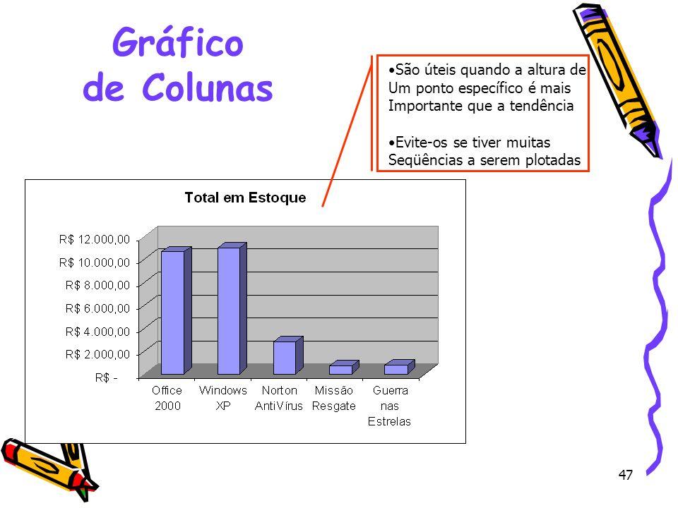 Gráfico de Colunas São úteis quando a altura de