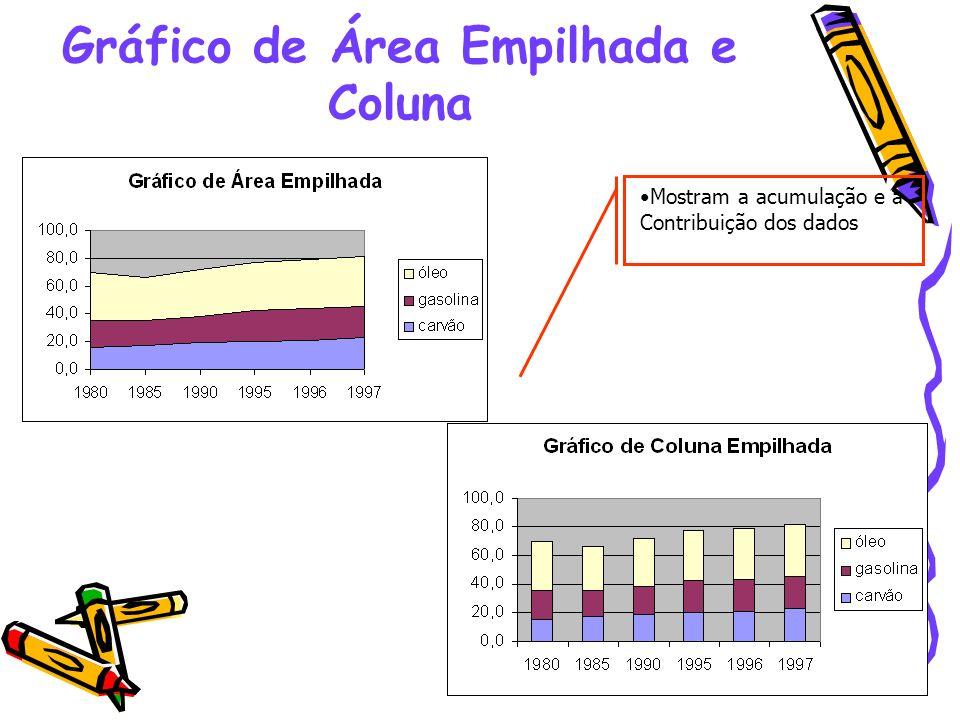 Gráfico de Área Empilhada e Coluna