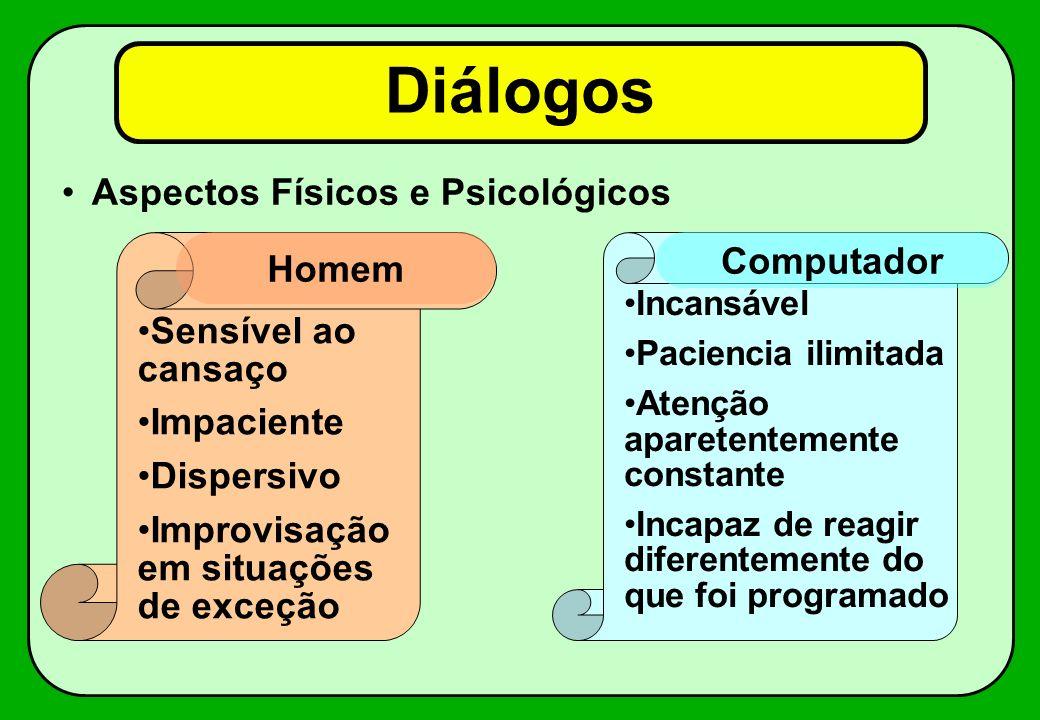 Diálogos Aspectos Físicos e Psicológicos Computador Homem