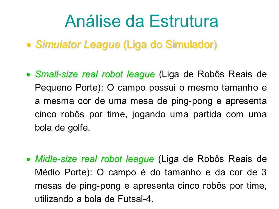 Análise da Estrutura Simulator League (Liga do Simulador)
