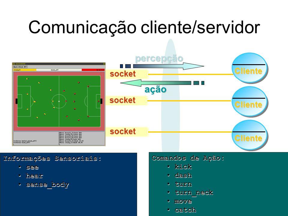 Comunicação cliente/servidor