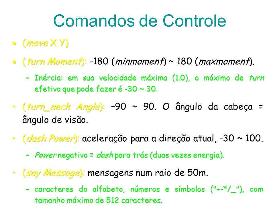 Comandos de Controle (move X Y)