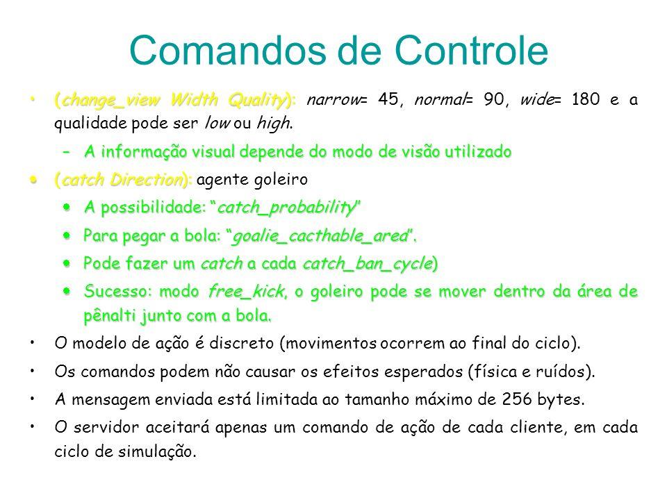 Comandos de Controle (change_view Width Quality): narrow= 45, normal= 90, wide= 180 e a qualidade pode ser low ou high.