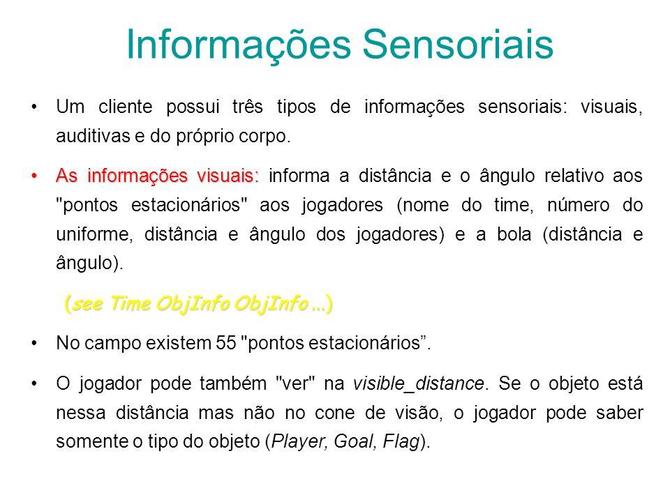 Informações Sensoriais