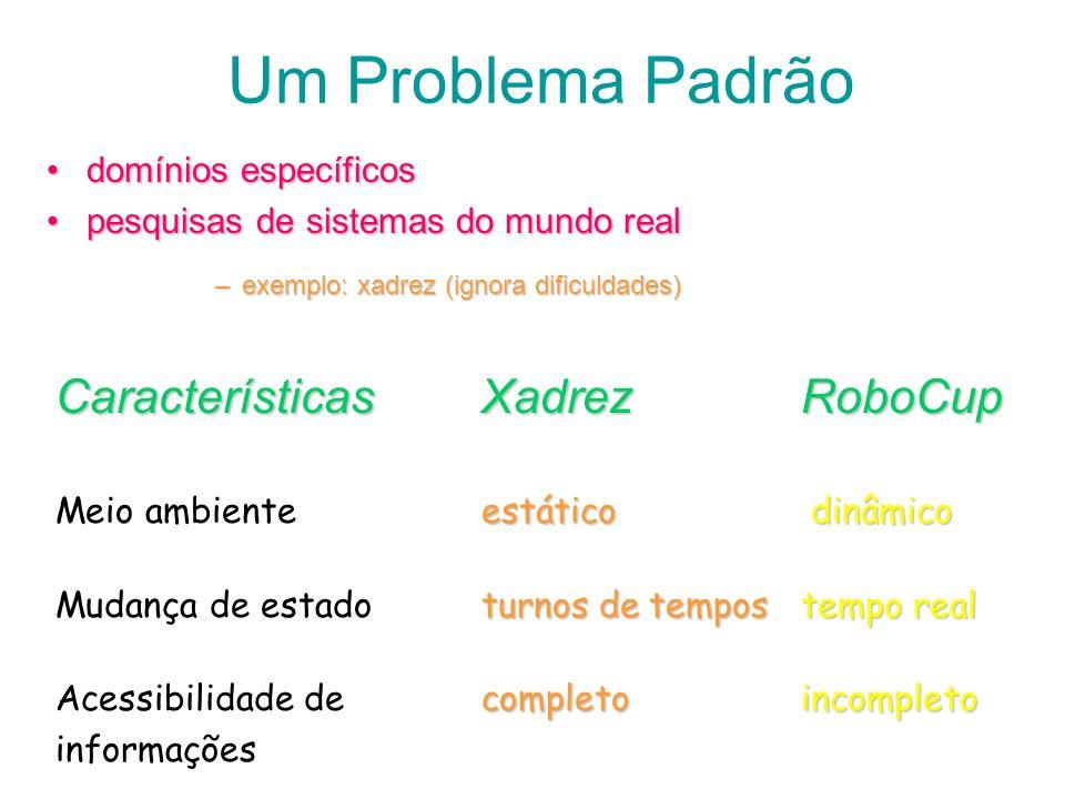 Um Problema Padrão Características Xadrez RoboCup domínios específicos