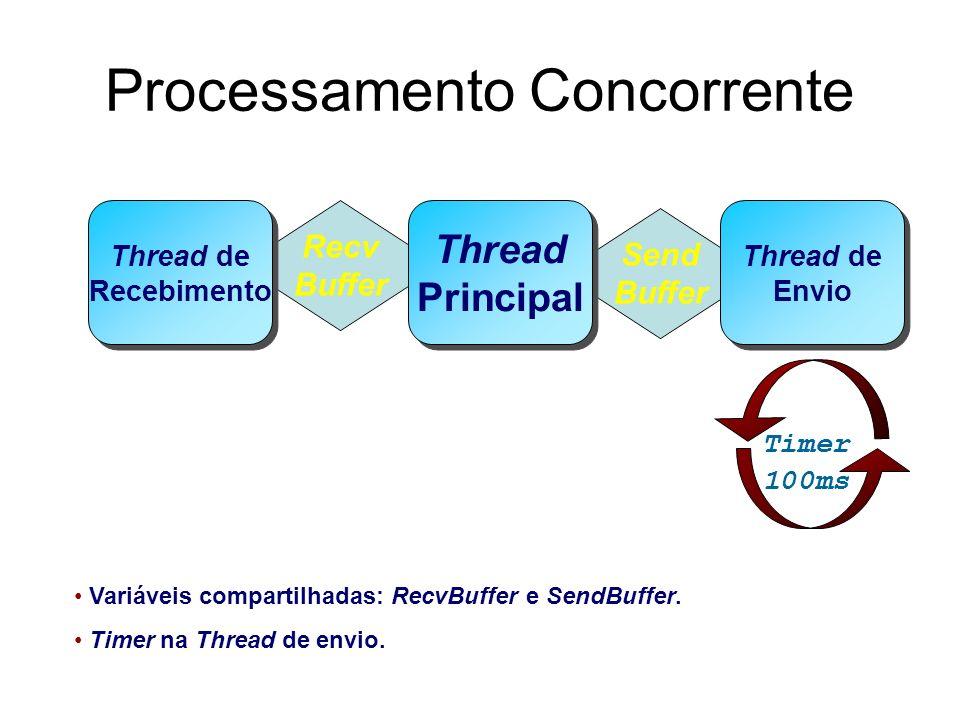 Processamento Concorrente
