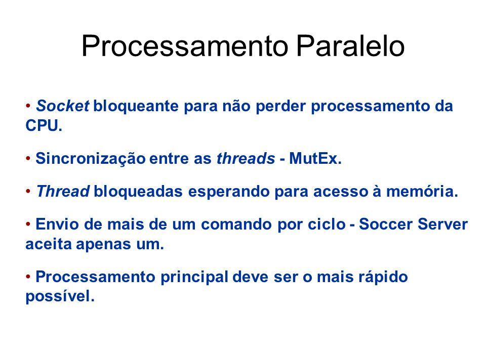 Processamento Paralelo