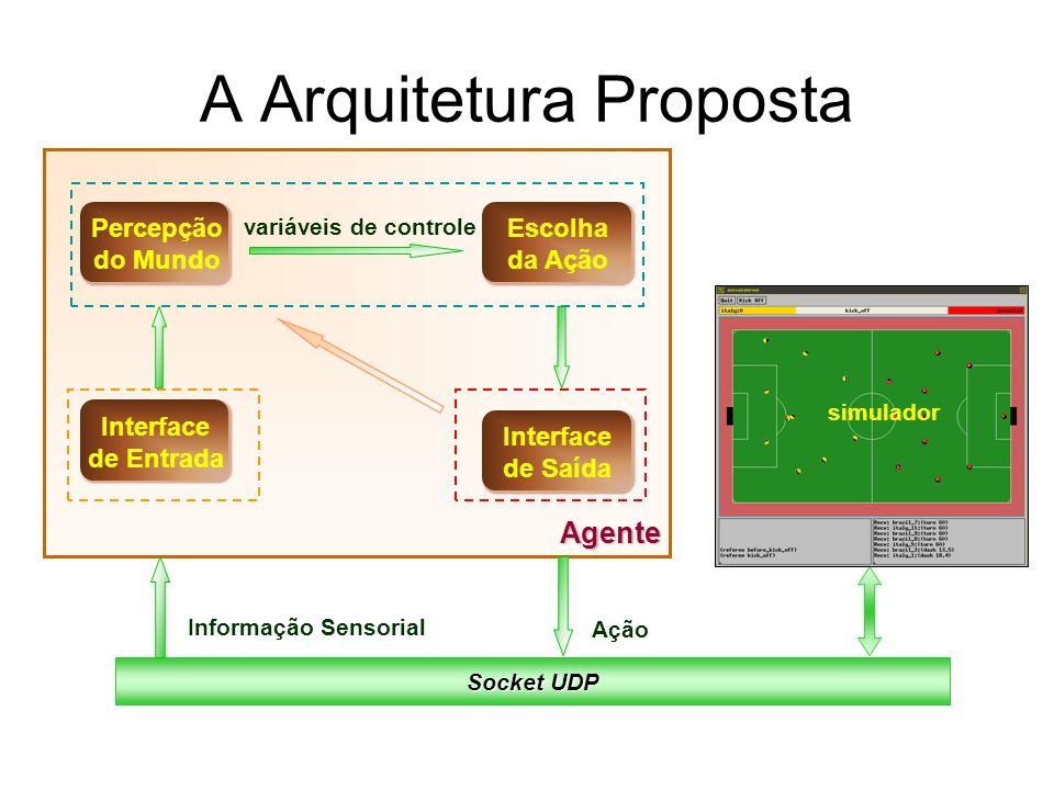 A Arquitetura Proposta