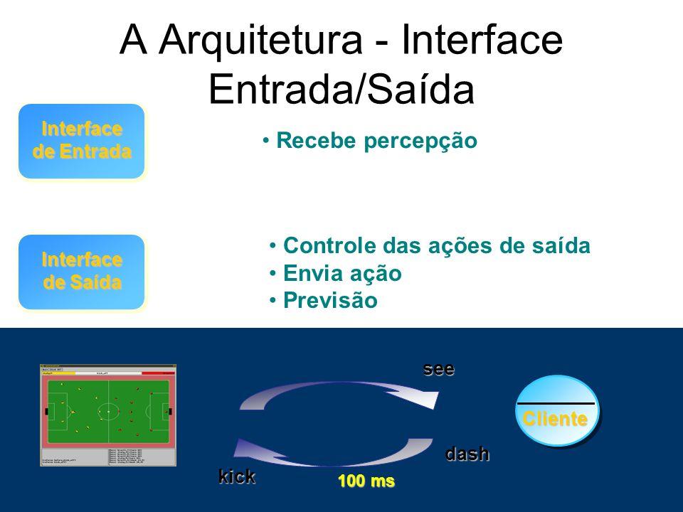 A Arquitetura - Interface Entrada/Saída