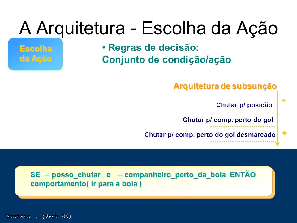 A Arquitetura - Escolha da Ação