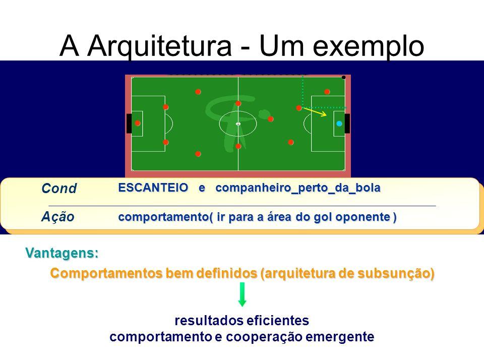 A Arquitetura - Um exemplo