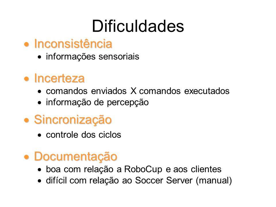 Dificuldades Inconsistência Incerteza Sincronização Documentação