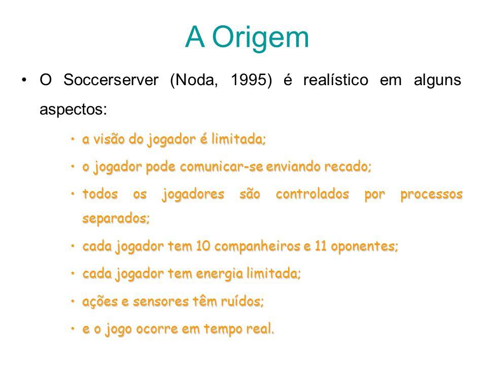 A Origem O Soccerserver (Noda, 1995) é realístico em alguns aspectos: