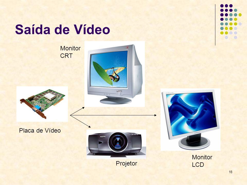 Saída de Vídeo Monitor CRT Placa de Vídeo Monitor LCD Projetor