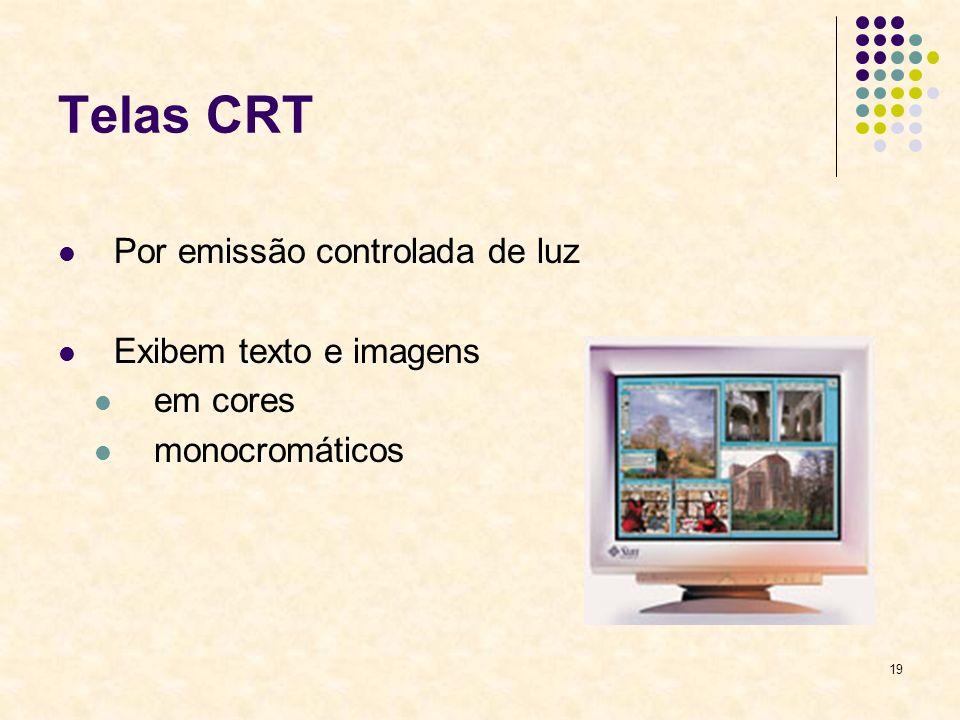 Telas CRT Por emissão controlada de luz Exibem texto e imagens