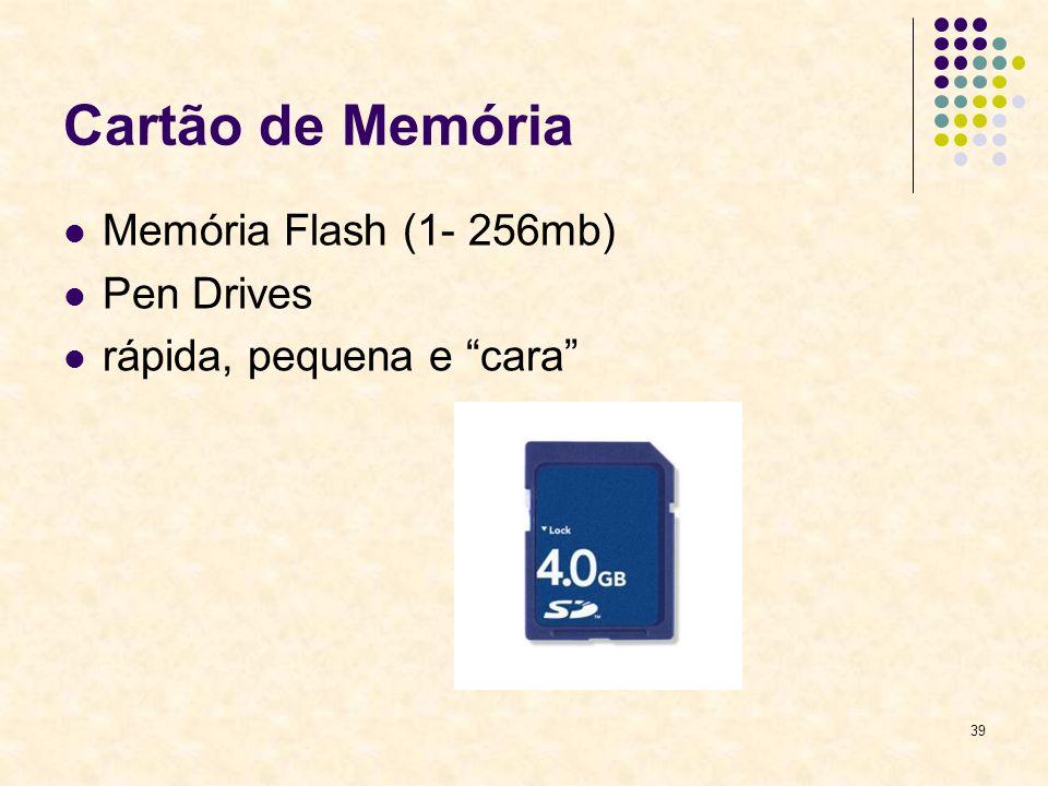 Cartão de Memória Memória Flash (1- 256mb) Pen Drives