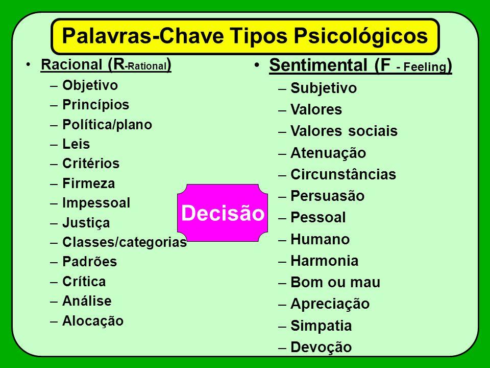 Palavras-Chave Tipos Psicológicos