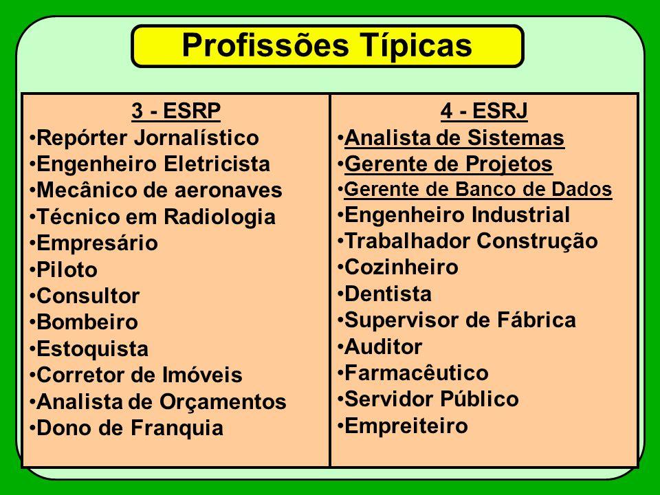 Profissões Típicas 3 - ESRP Repórter Jornalístico