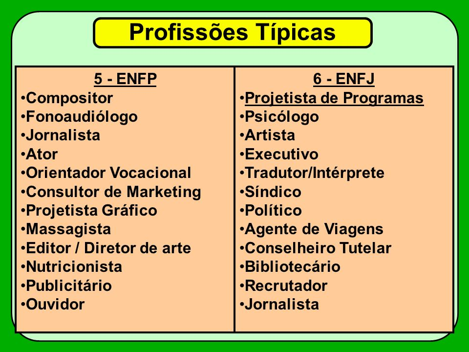 Profissões Típicas 5 - ENFP Compositor Fonoaudiólogo Jornalista Ator