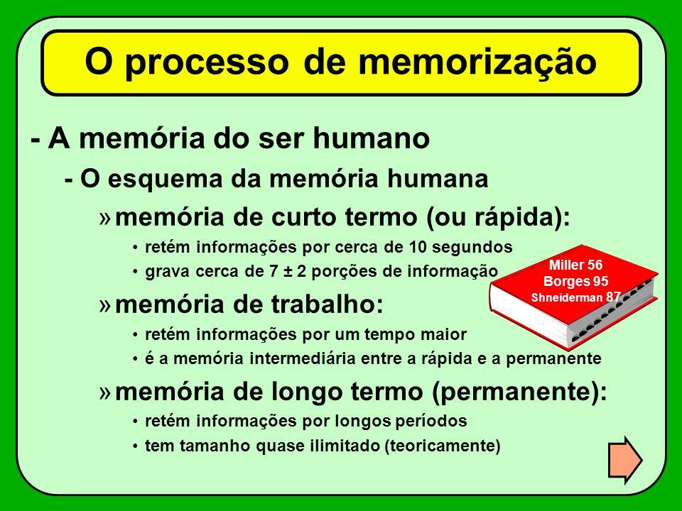O processo de memorização