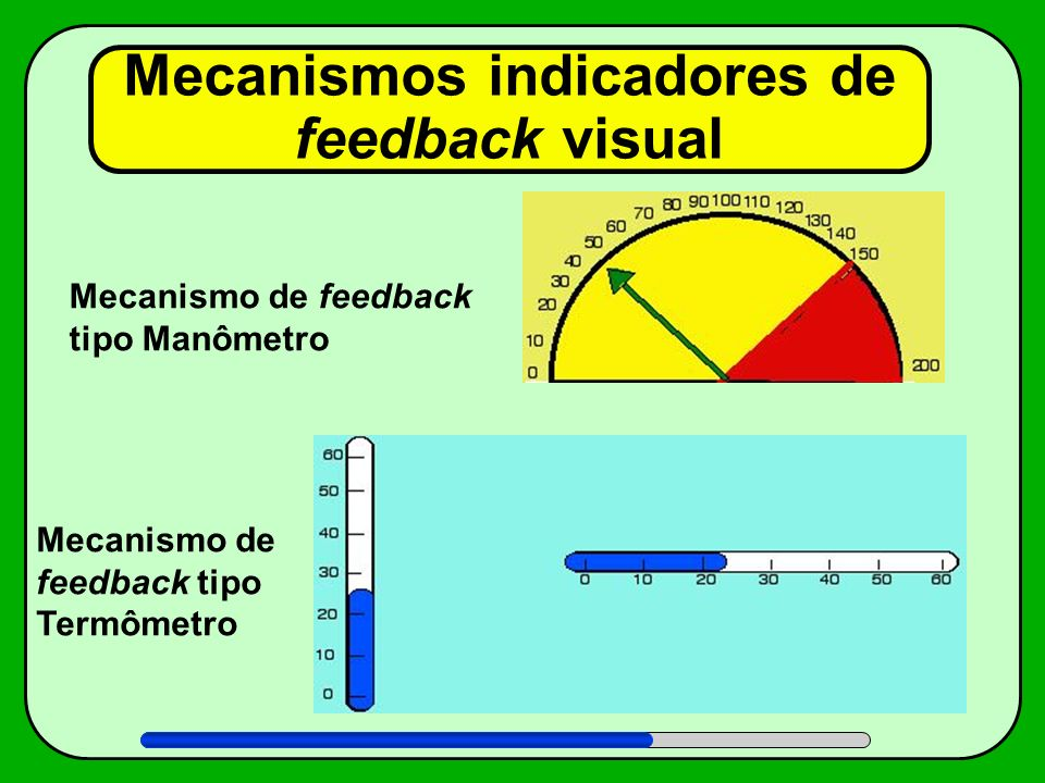 Mecanismos indicadores de feedback visual