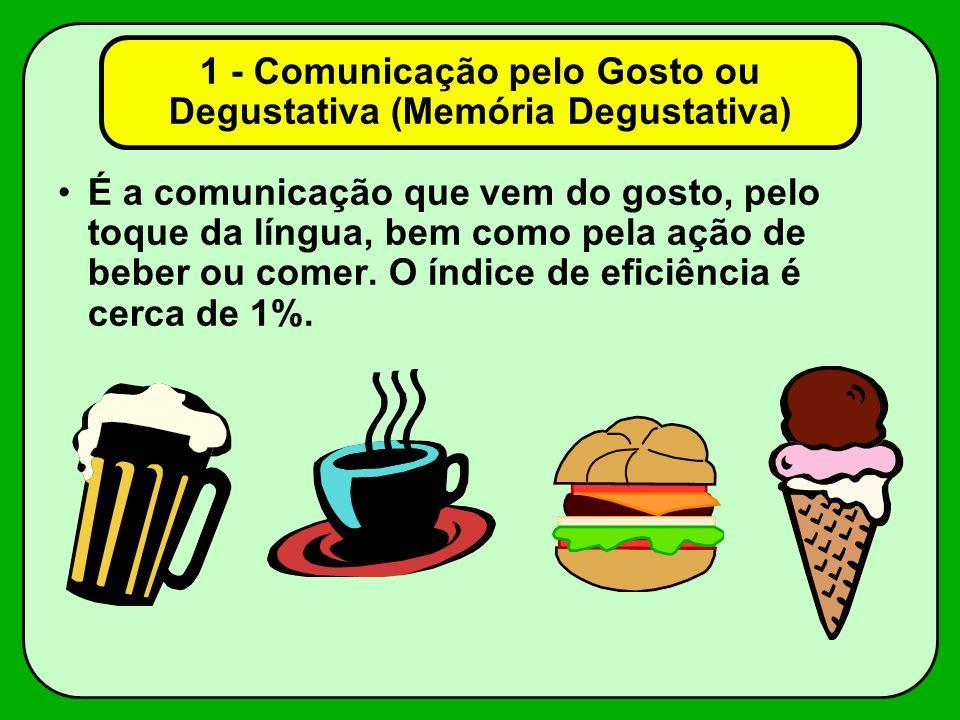 1 - Comunicação pelo Gosto ou Degustativa (Memória Degustativa)