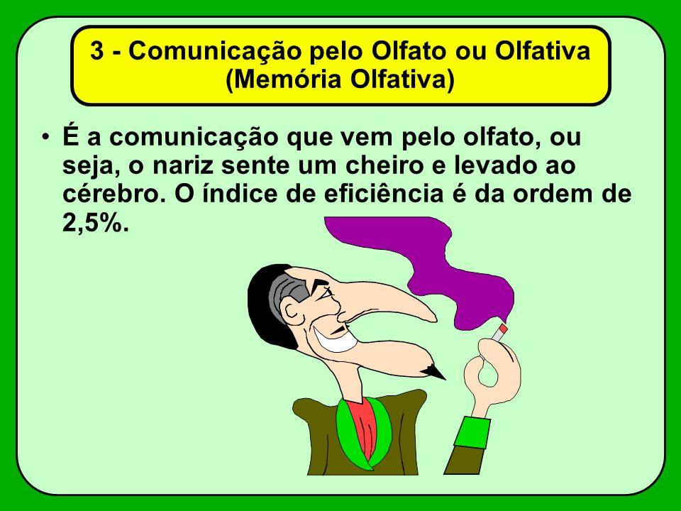 3 - Comunicação pelo Olfato ou Olfativa (Memória Olfativa)
