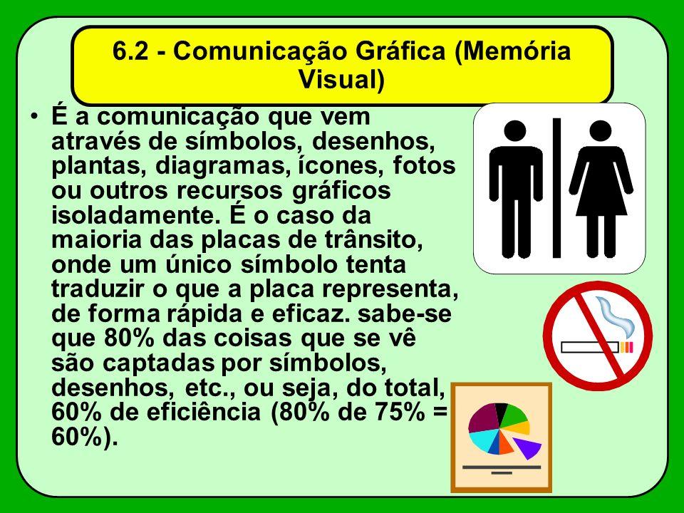 6.2 - Comunicação Gráfica (Memória Visual)