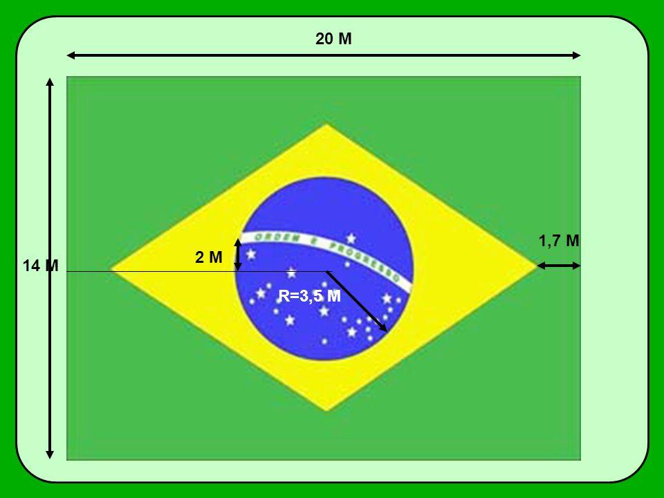 20 M 1,7 M 2 M 14 M R=3,5 M