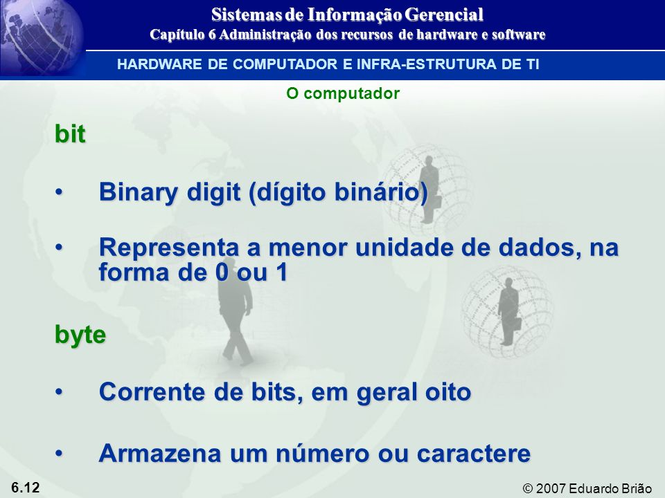 Binary digit (dígito binário)