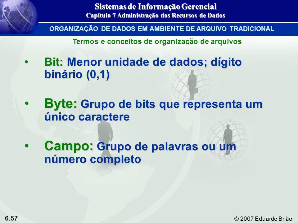 Byte: Grupo de bits que representa um único caractere