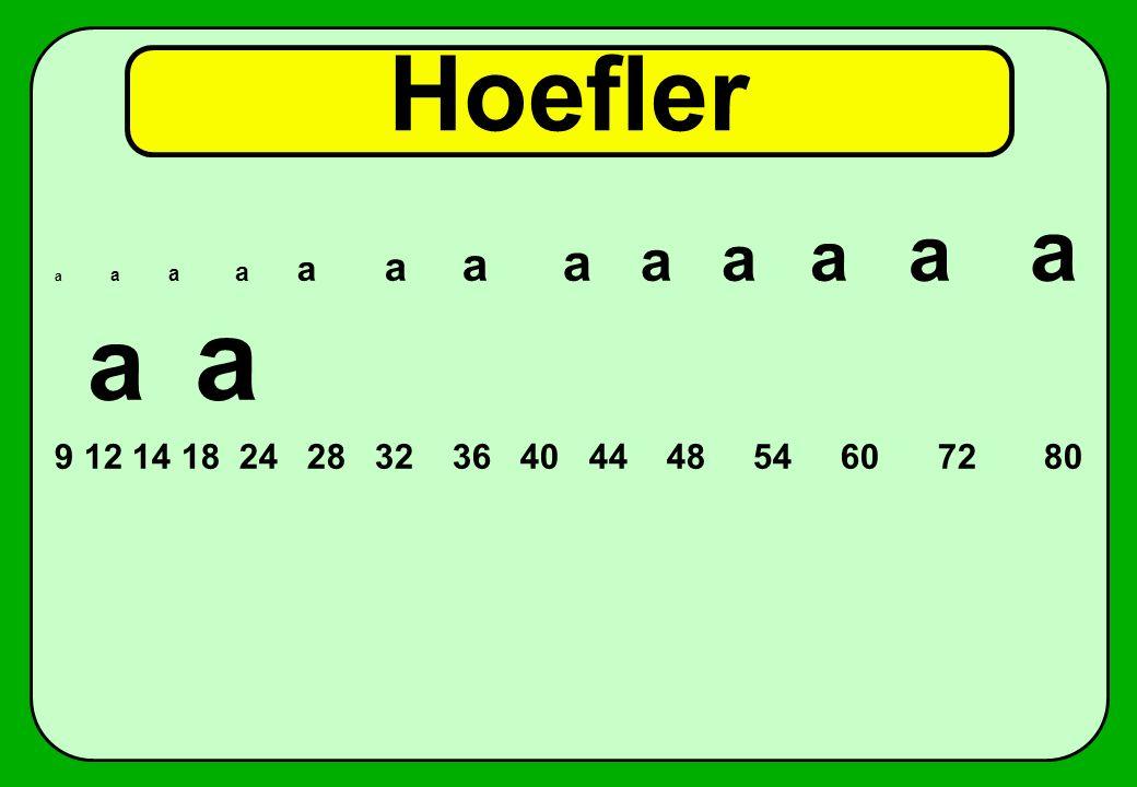 Hoefler a a a a a a a a a a a a a a a.