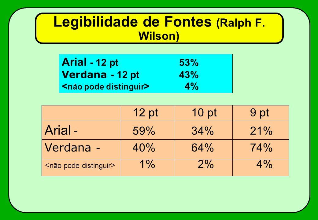 Legibilidade de Fontes (Ralph F. Wilson)