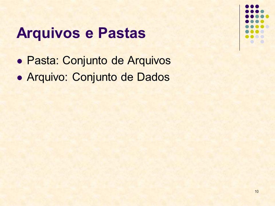 Arquivos e Pastas Pasta: Conjunto de Arquivos