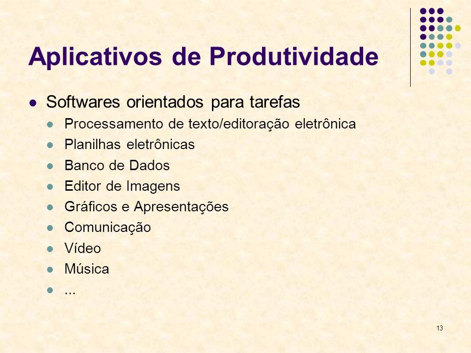 Aplicativos de Produtividade