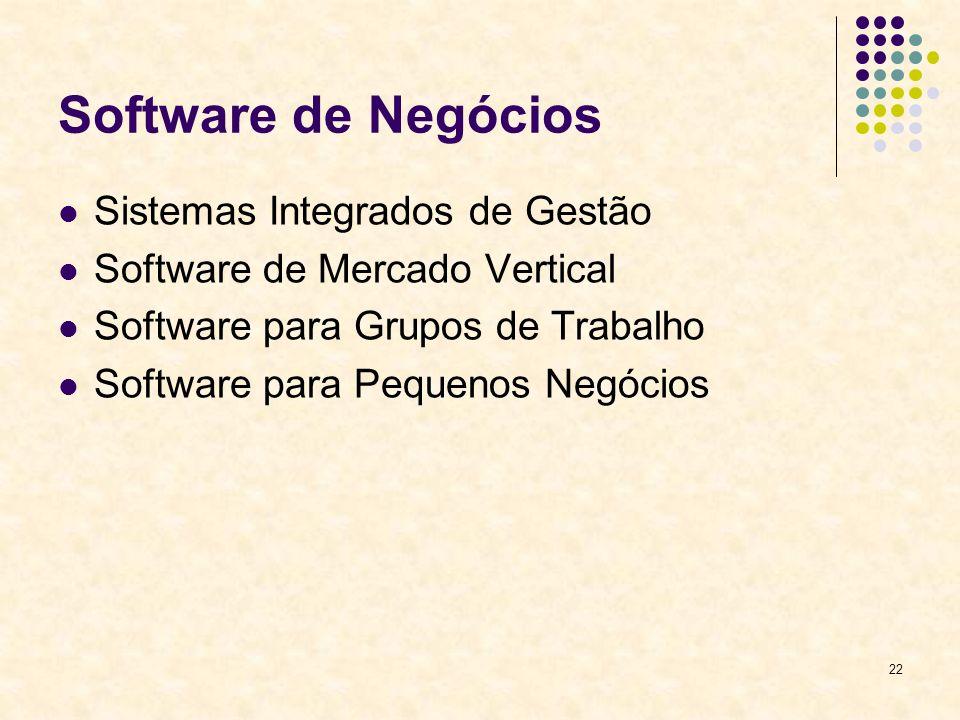 Software de Negócios Sistemas Integrados de Gestão