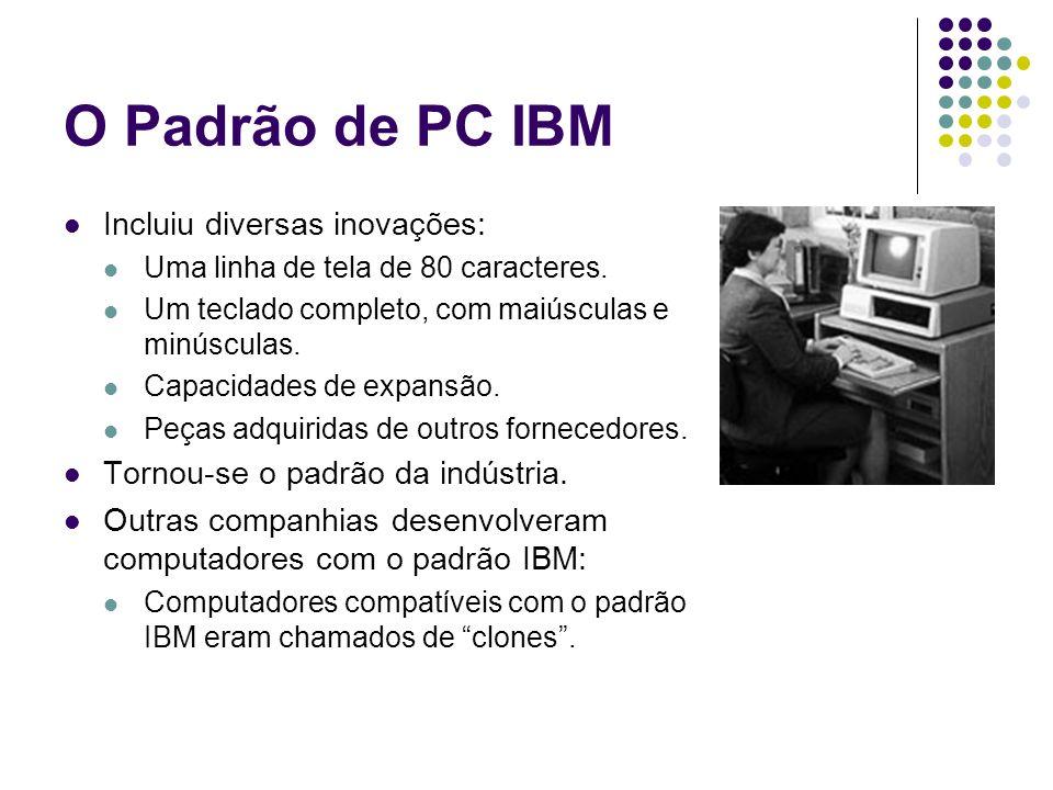 O Padrão de PC IBM Incluiu diversas inovações: