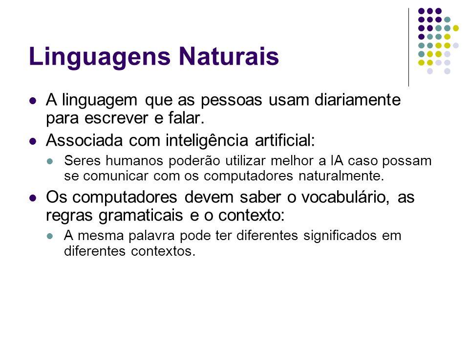 Linguagens Naturais A linguagem que as pessoas usam diariamente para escrever e falar. Associada com inteligência artificial: