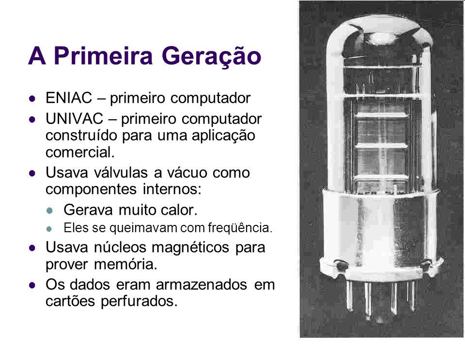 A Primeira Geração ENIAC – primeiro computador