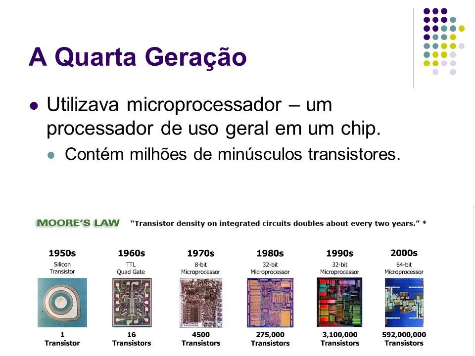 A Quarta Geração Utilizava microprocessador – um processador de uso geral em um chip.