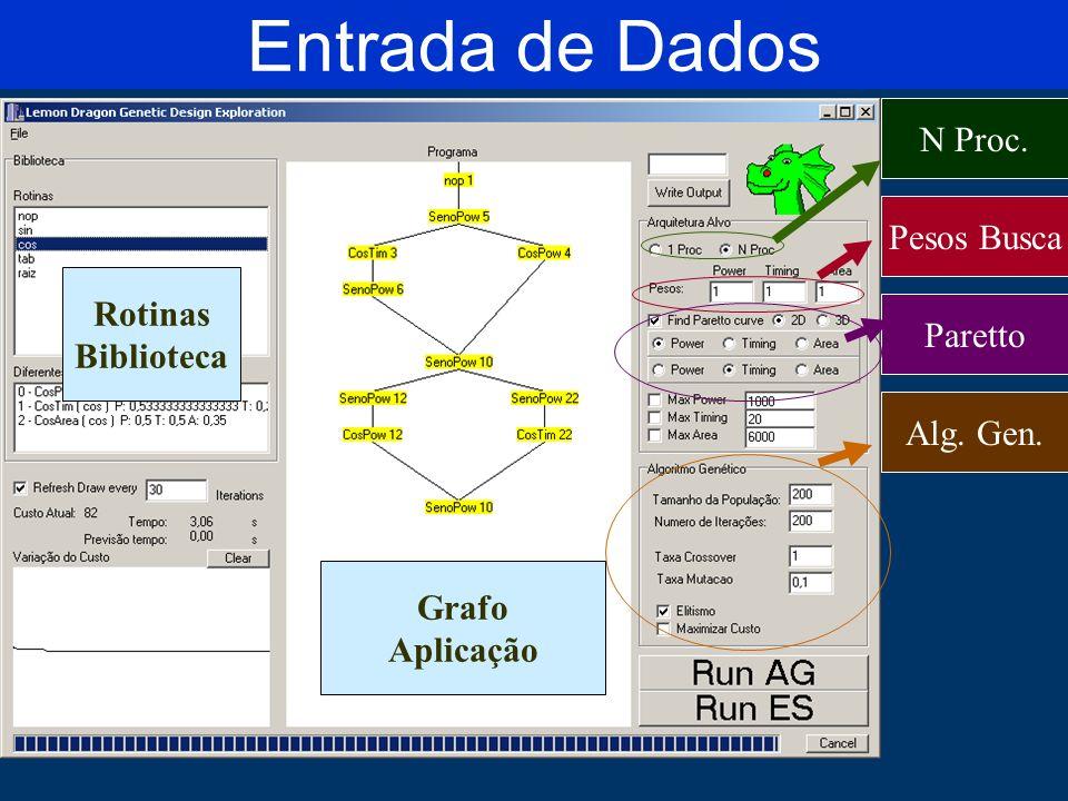 Entrada de Dados Aplicação pode ser executada em paralelo ou não.