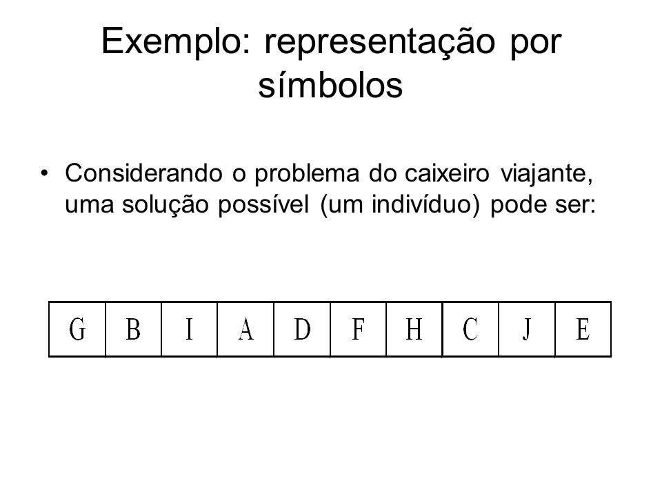 Exemplo: representação por símbolos