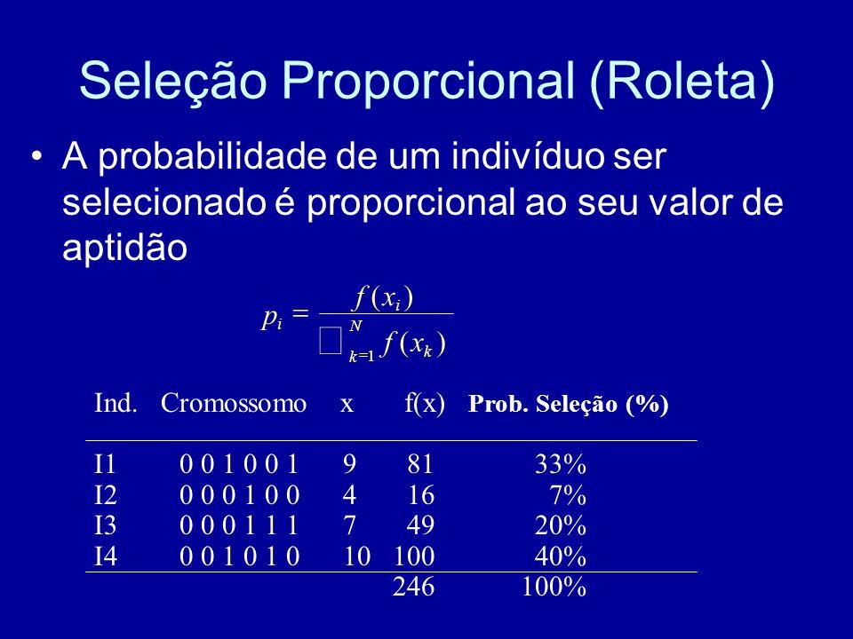 Seleção Proporcional (Roleta)
