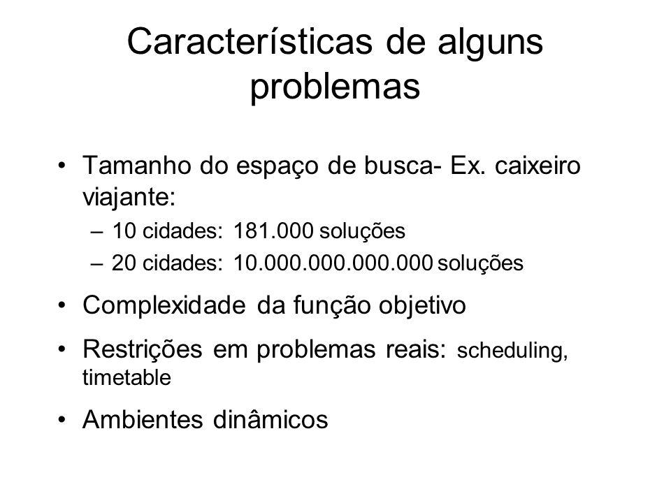 Características de alguns problemas