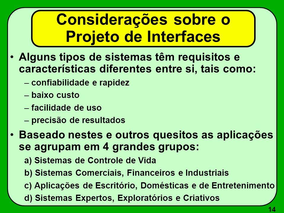 Considerações sobre o Projeto de Interfaces