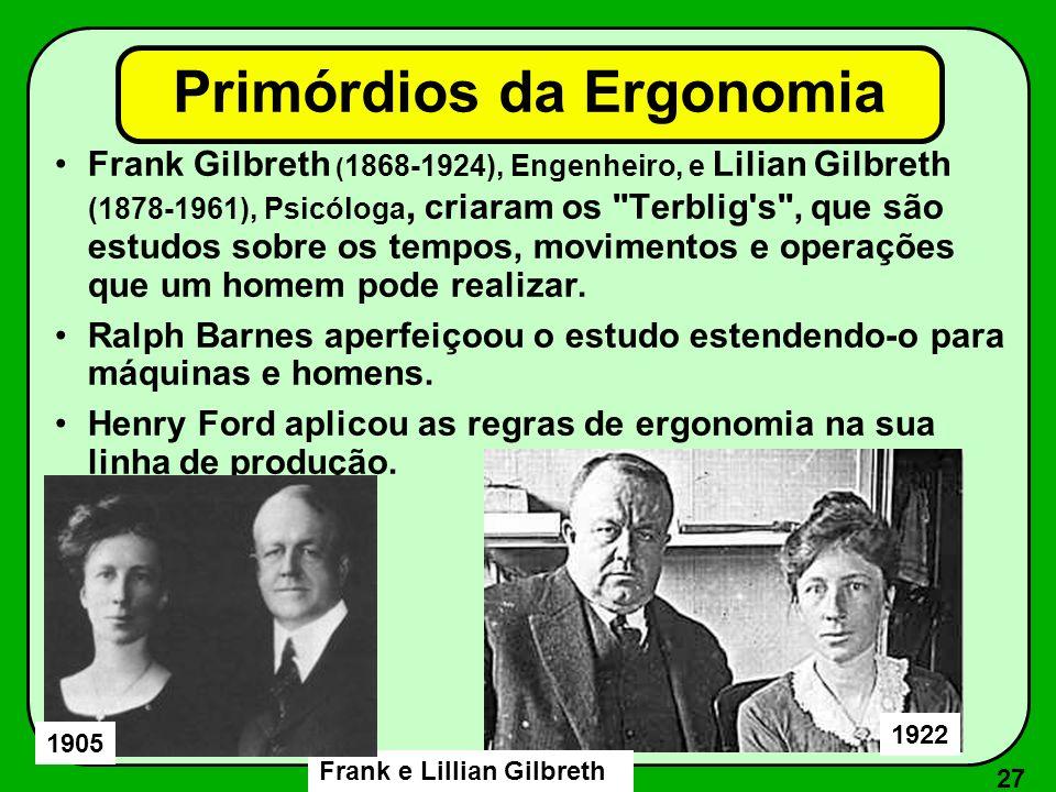 Primórdios da Ergonomia